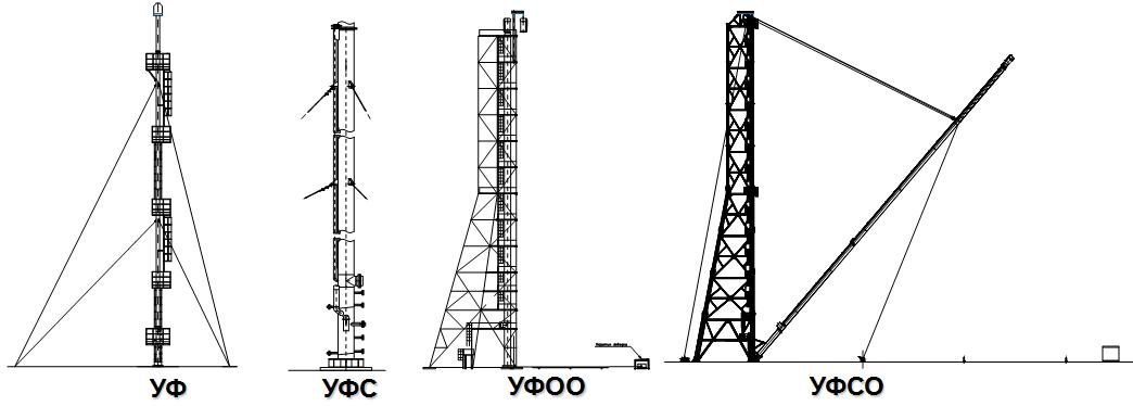 схемы вертикальных факельных установок